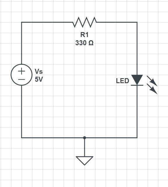 Led circuit technology tutorials