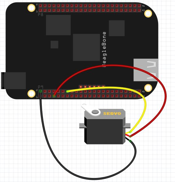 Beaglebone Black Servo