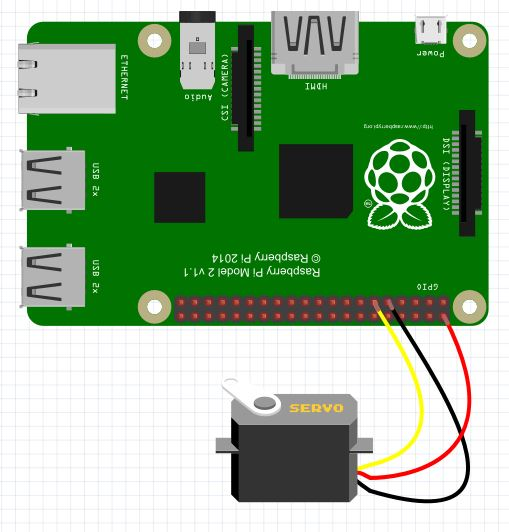 raspberry pi lesson 28 controlling a servo on raspberry pi with rh toptechboy com